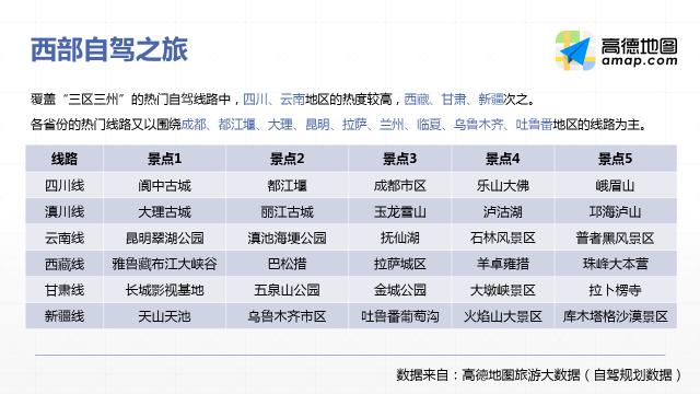 春节热门自驾路线发布